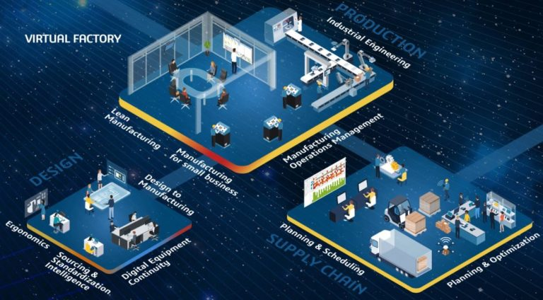 Key Insights from the Digital Manufacturing Event by Dassault Systèmes